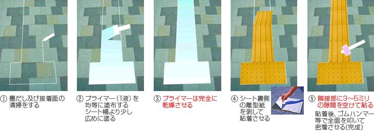 設置 点字 基準 ブロック